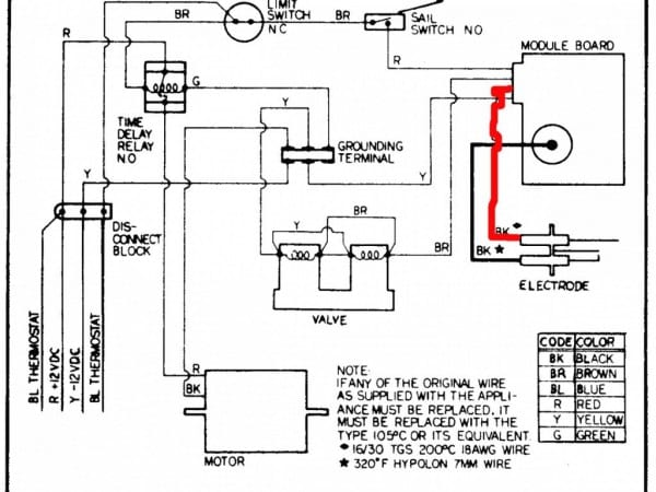Air Conditioner Thermostat Wiring Diagram Carrier Gas Furnace At