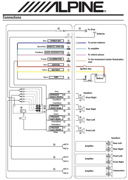 Alpine Stereo Wiring