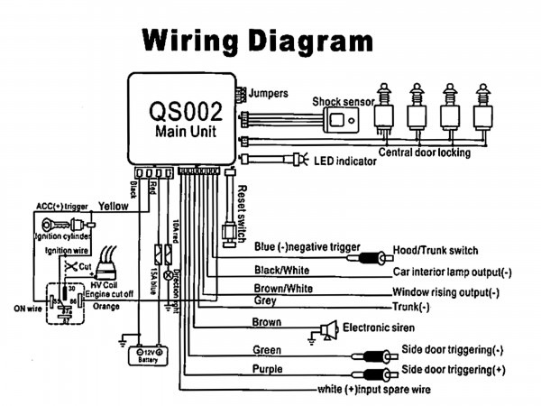 For Car Alarm Wiring Diagram