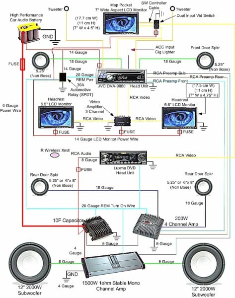 Car Stereo Radio Wiring Diagram
