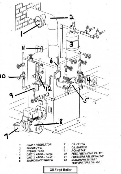 Beckett Burner Parts Diagram Oil Boiler Parts Diagram