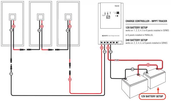 Solar Panel Regulator Wiring Diagram