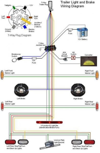 Wiring Diagram For 7 Way Trailer Connector