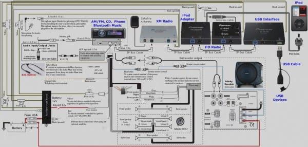 DIAGRAM] Deh P7000bt Wiring Diagram FULL Version HD Quality Wiring Diagram  - CHARTDIAGRAM.LINEAKEBAP.ITBest Diagram Database