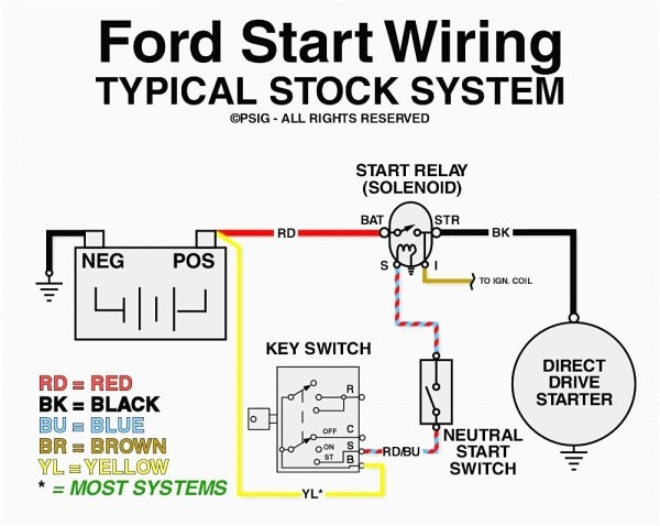 Club Car Starter Generator Wiring Diagram With Ignition