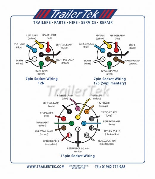 Wiring Diagram Trailer Socket