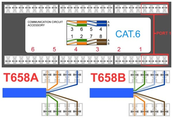 Cat5 Rj45 Wiring Diagram