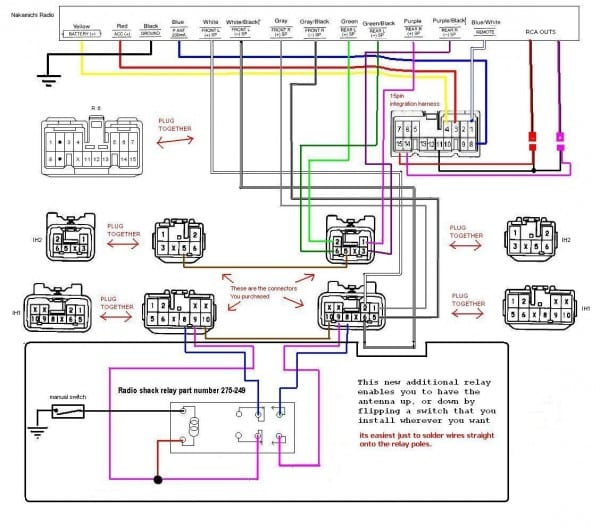 Car Stereo Radio Wiring Diagram
