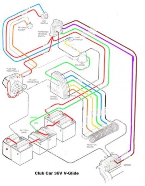 Club Car Wiring Diagram 36 Volt To Diagrams For Within Ez Go Golf  U2013 Car Wiring Diagram