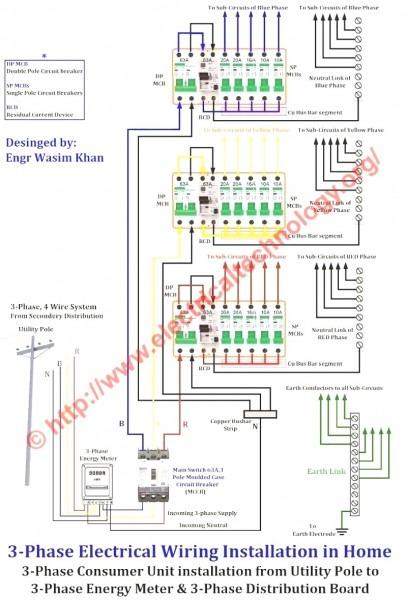 Three Phase Wiring Diagrams