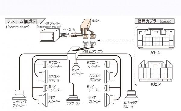 Mitsubishi Rockford Fosgate Adapter Dsx
