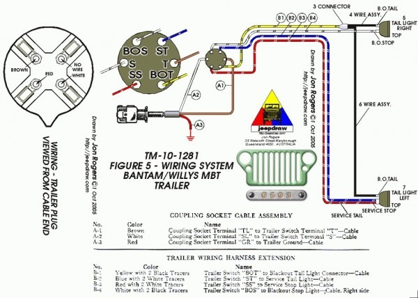 Dump Trailer Wiring Diagram Hydraulic Pump Anderson Solutions For