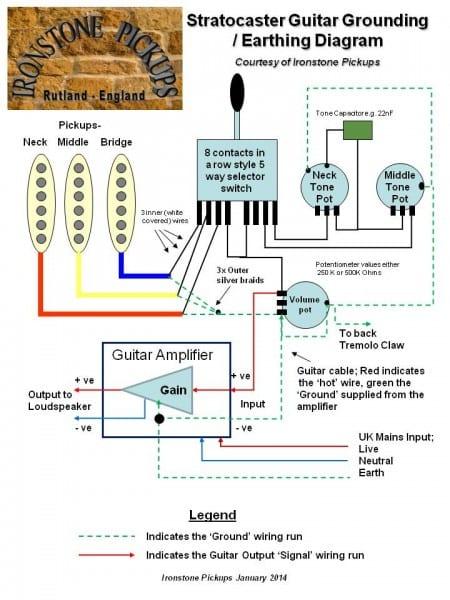 Ground Wiring Diagram Guitar