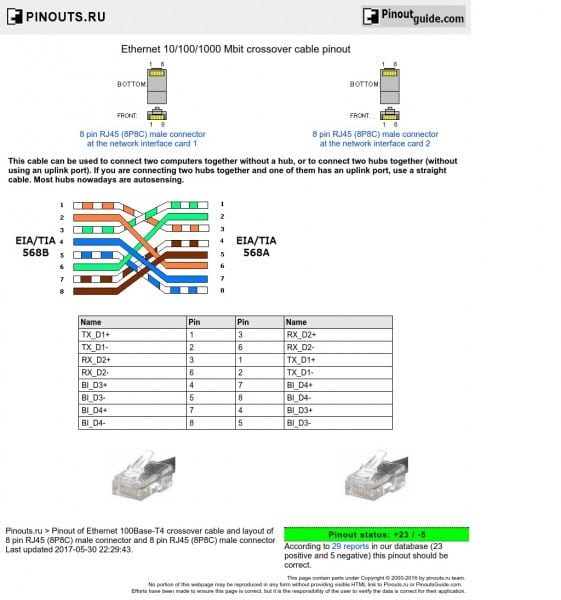 Ethernet 10 100 1000 Mbit Crossover Cable Pinout Diagram @ Pinouts Ru