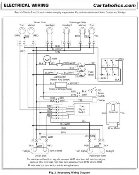 Ezgo Golf Cart Wiring Diagram, Ez Go Wiring Diagram