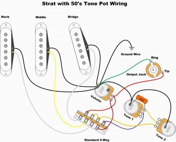 Fender Fat Strat Humbucker Wiring Diagram Strat With For Fender