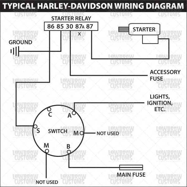 Ford Ignition Switch Wiring Diagram