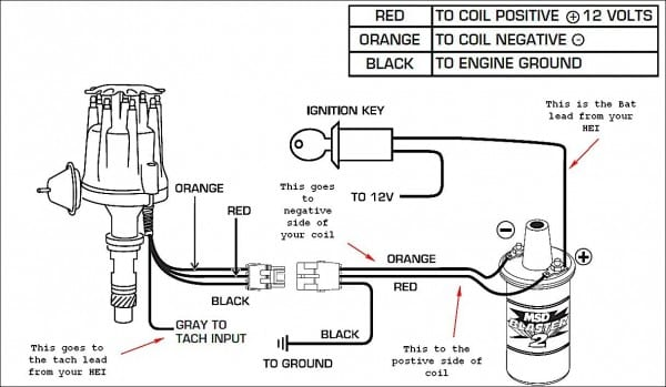 1976 Vw Bus Motor Ignition Coil Wiring Diagram