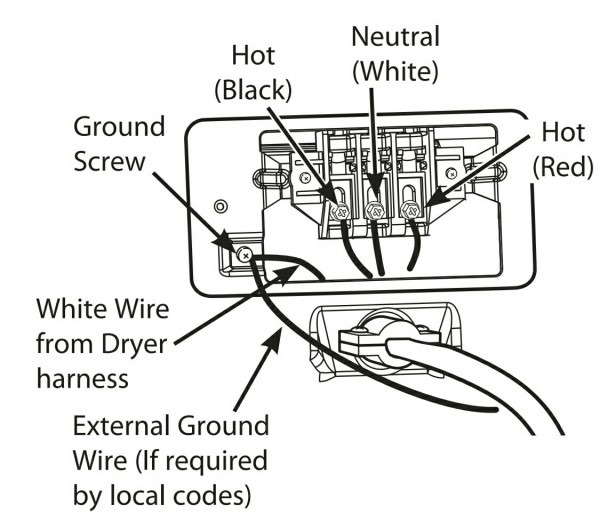 3 Prong Plug Diagram