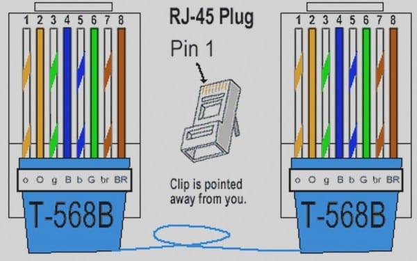 Rj45 Wiring Diagram B