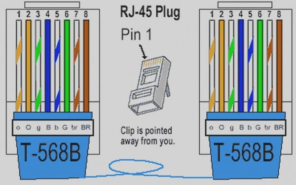 DIAGRAM] At Amp T U Verse Cat5 Rj45 Wiring Diagram FULL Version HD Quality Wiring  Diagram - POTWIRING.AUDREYPASSIONS.FRPortal Diagram Database