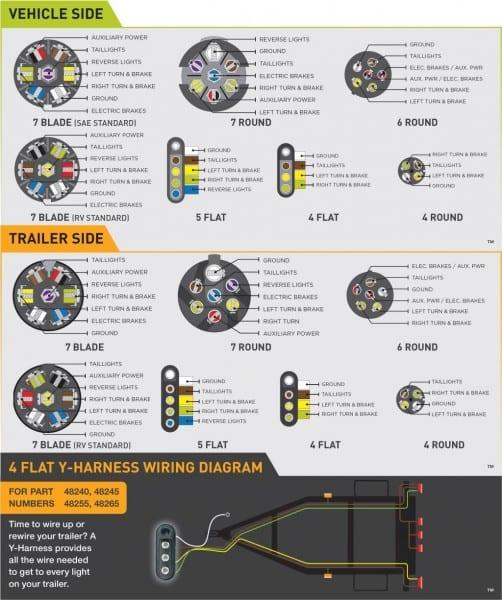Hopkins Wiring Diagram Wiring Electric Trailer Brakes Australia