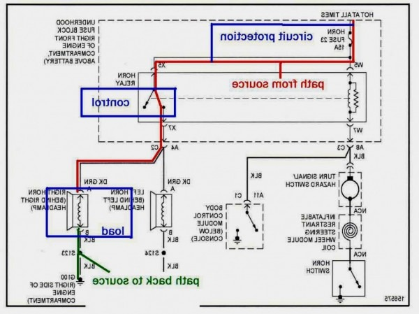 Hospital Grade Receptacle Wiring Diagram
