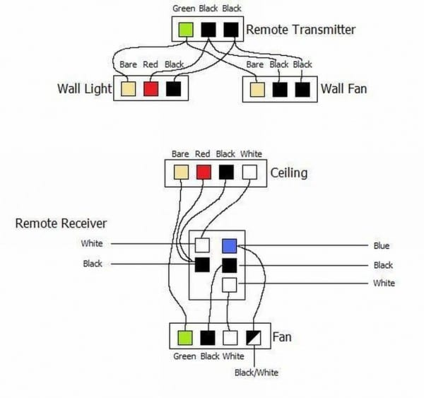 Hunter Fan Remote Wiring Diagram