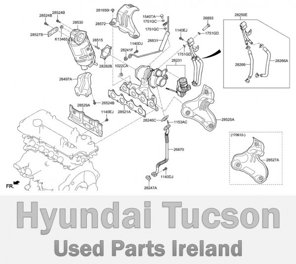 Hyundai Tucson Used Parts Ireland From Leading Dismantlers In Ireland