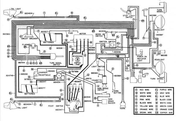 1998 Club Car Ignition Switch Wiring Diagram