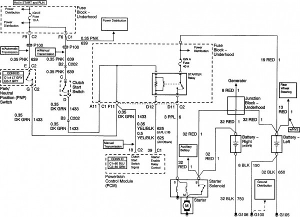 Ignition Switch Wiring Diagram Chevy Truck Epic 2003 Silverado 22