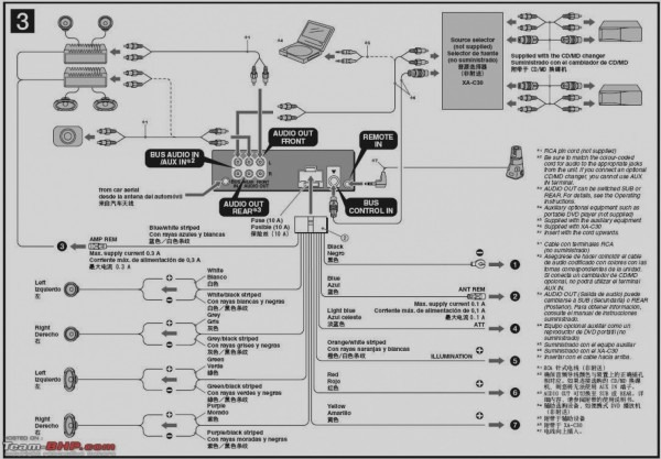 Sony Wiring Guide