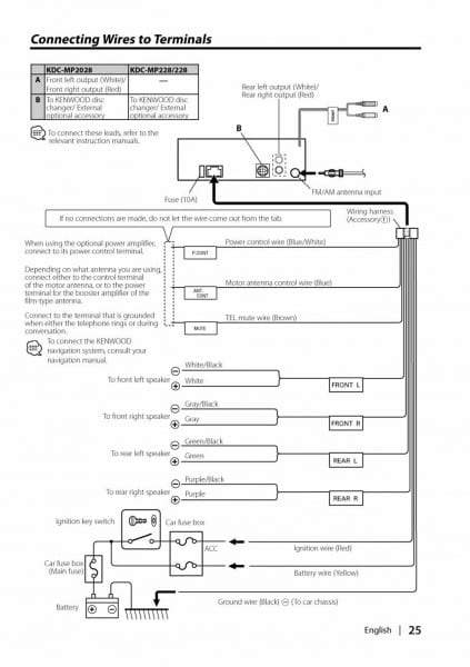 kenwood kdc 200u wiring diagram  home satellite wiring