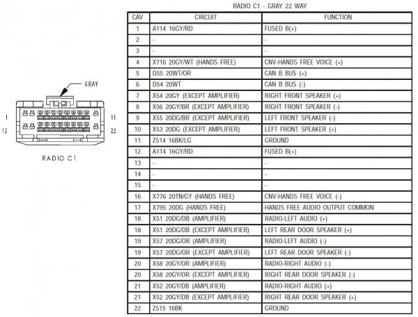 [DIAGRAM_3US]  ✦DIAGRAM BASED✦ Kenwood Car Stereo Wiring Diagrams Kdc X395 COMPLETED  DIAGRAM BASE Kdc X395 - CINDY.BLACKBURN.TAPEDIAGRAM.PCINFORMI.IT | Kenwood Kdc Bt555u Wiring Diagram Cd Reciver Model |  | Diagram Based Completed Edition - PcInformi