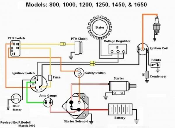 Wiring Diagram For Kohler Engine