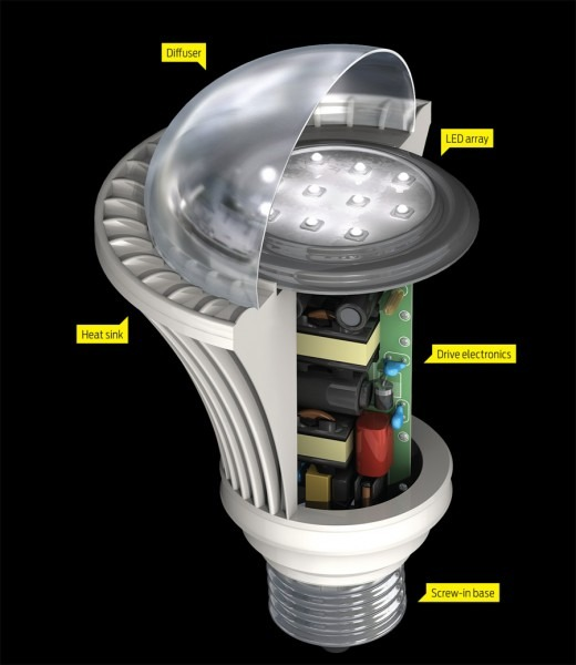 Led Lamp Components Explained & Bulbs From Commercial Lighting Experts