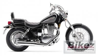 Suzuki Savage 650 Review – Motorcycle Image Idea