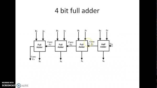 8 Bit Full Adder