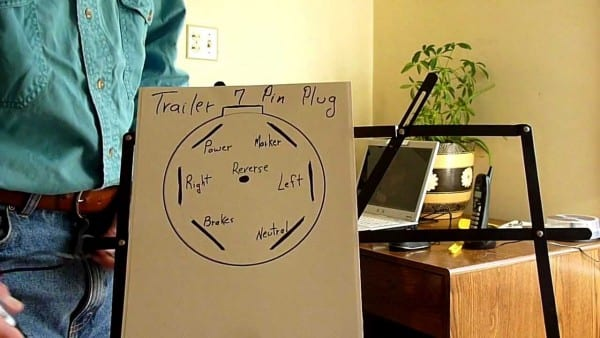 Trailer 7 Pin Plug How To Test