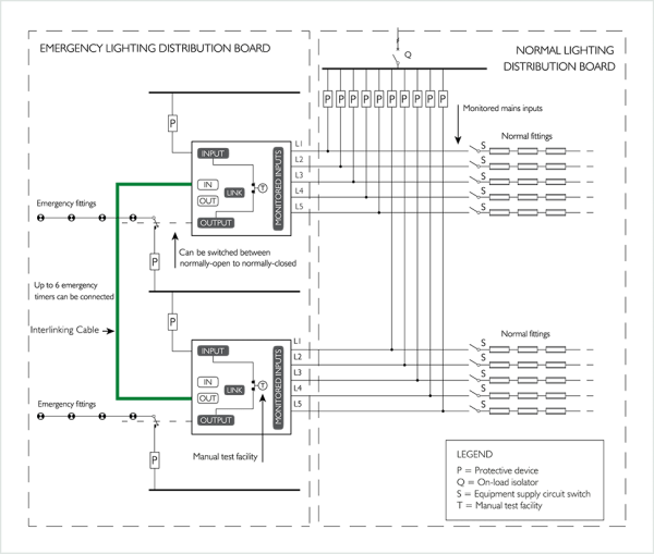Light Contactor Wiring Diagram