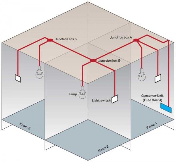 Wiring Diagram For House Lighting Circuit