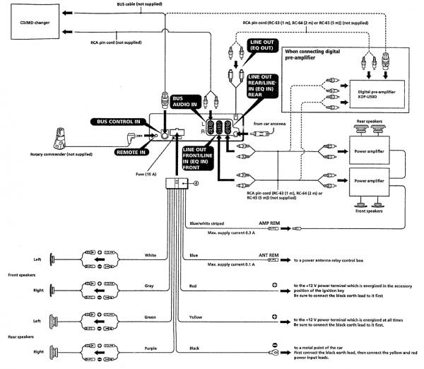 Sony Car Stereo Wiring Diagram Car Wiring Diagram