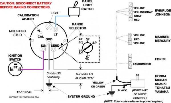 2000 Yamaha 50 Hp 4 Stroke Wiring Diagram