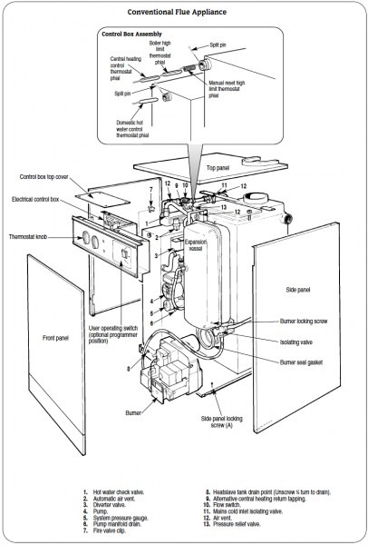 Worcester Bosch Oil Heatslave 15 19
