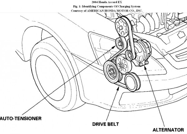 Belt Treplacement  How Do I Replace The Serpentine Belt On A 2004