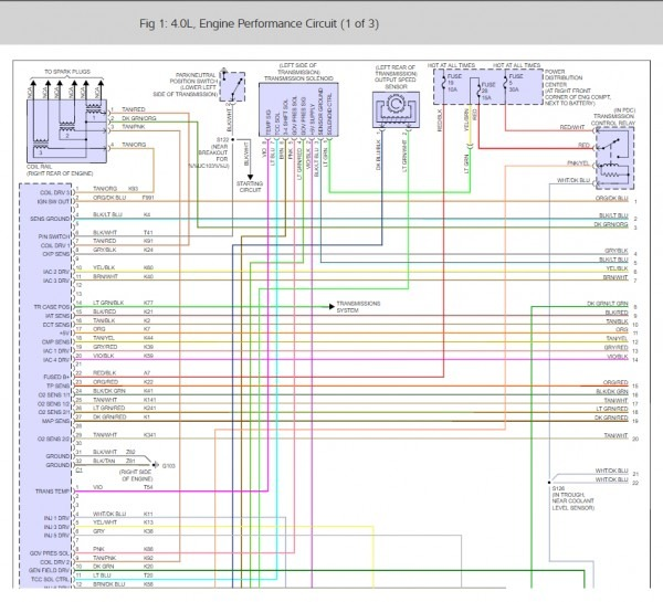 2001 Jeep Grand Cherokee Cooling Fan Wiring Diagram