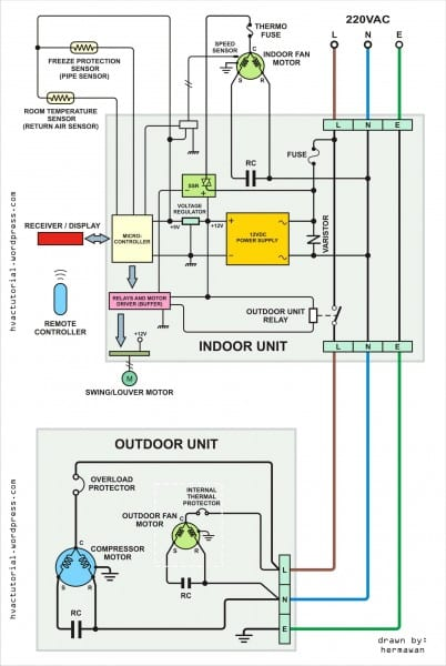 Payne Heat Pump Wiring Diagram