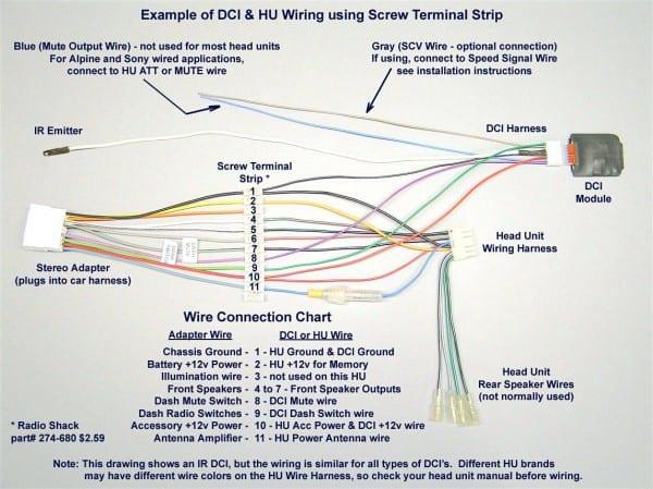 Pioneer Radio Wiring Harness Diagram