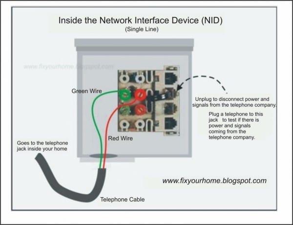 Rj11 Wiring Diagram Uk