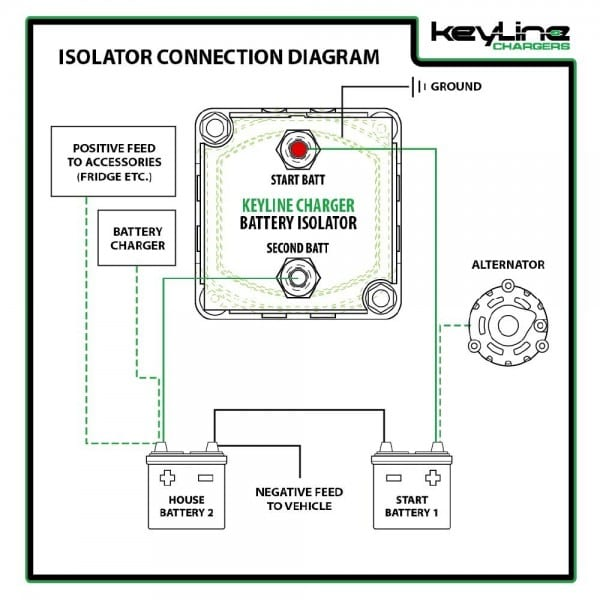 Wiring Diagram Boat Battery Isolator Switch Amazing Endear And